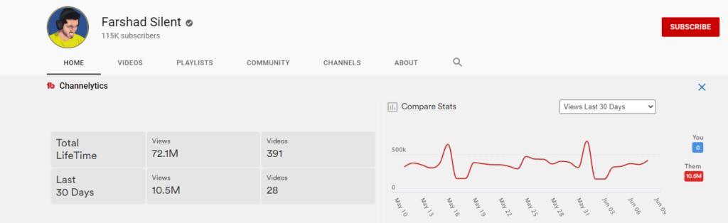درآمد یوتیوبرهای ایرانی